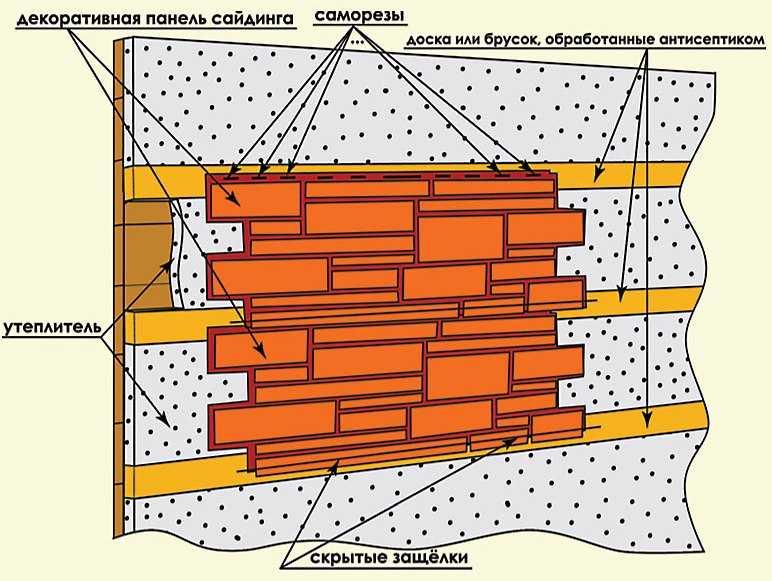 производства арматуры для жби